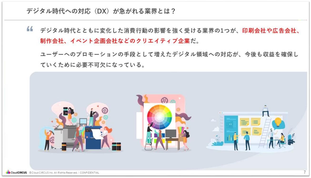 デジタル時代への対応(DX)が急がれる業界とは?